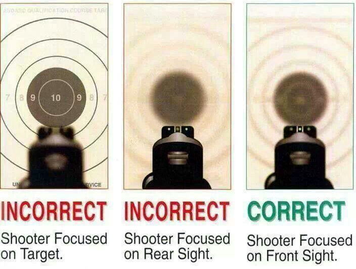 Marksmanship - Sight Picture